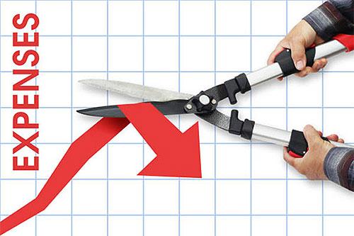 Insurance Expense Ratio
