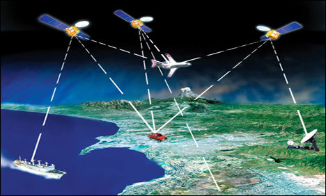 GPS tracking devices technology system satellite