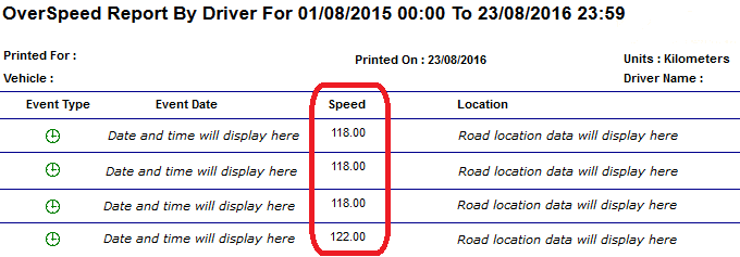 Overspeed report with fleetminder vehicle tracking